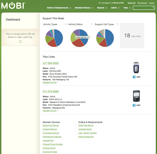 MOBI Wireless Management TEM