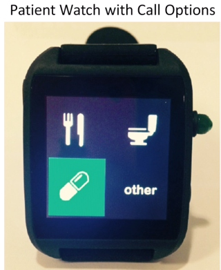 Ristcall patienc are app patient watch