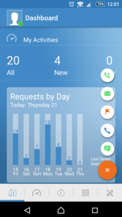 MightyCall business voicemail app dashboard